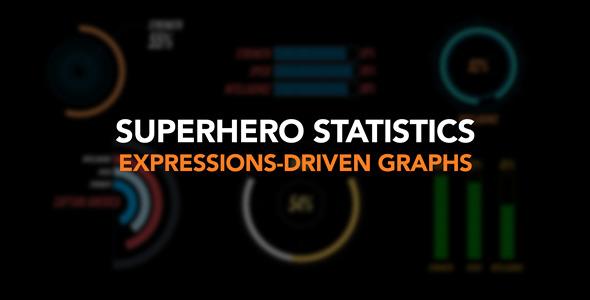 Superhero Statistics Video Infographics