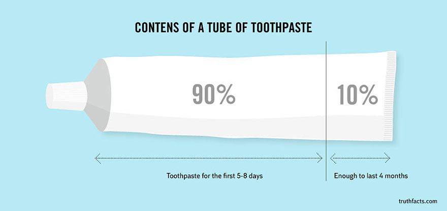 truth-facts-funny-graphs-wumo-34